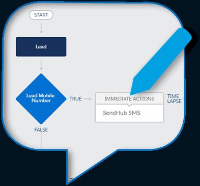 Slide7 ProcessScreen